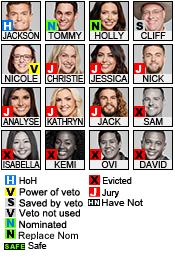 Joker's Updates - CBS Big Brother USA Season 21 - News, Live